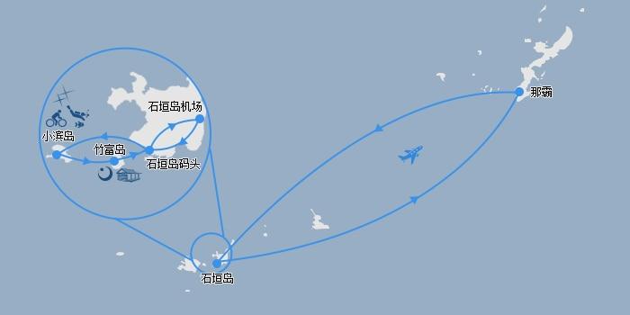 日本冲绳竹富岛+小滨岛+梦幻岛5天4晚