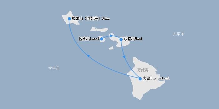 挥杆夏威夷?共赴太平洋的邀约路线图