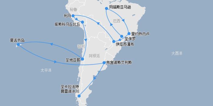 南美环游线路图