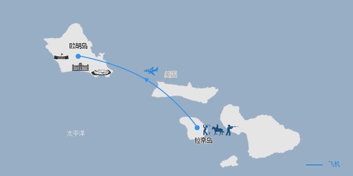 拉奈岛路线图(新)