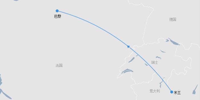 米兰巴黎路线图