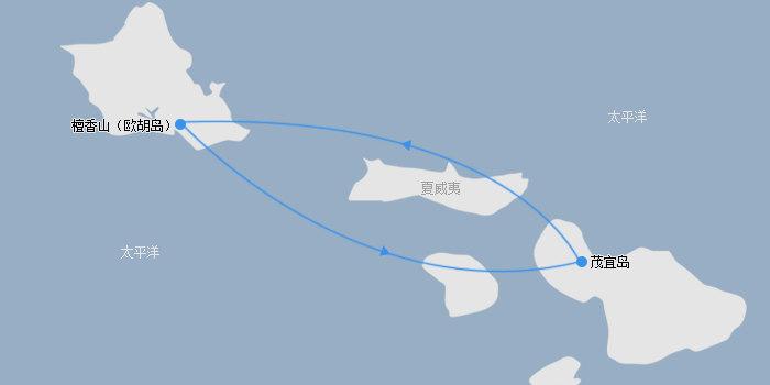 欧胡岛+茂宜岛婚纱拍摄线路图