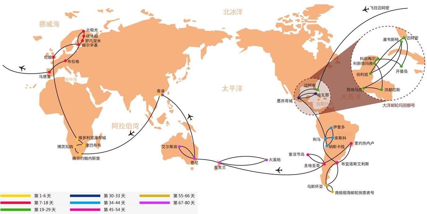 2017环球80天路线图